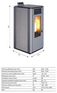 Datos de estufa de pellets aire-l