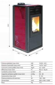 Datos de estufa de pellets aire xl